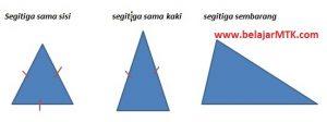 Jenis segitiga berdasar panjang sisi