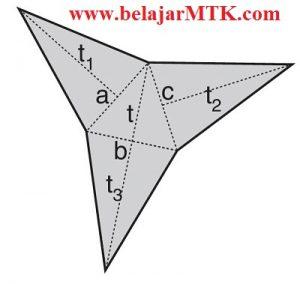 Jaring jaring limas segitiga