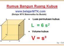 Rumus bangun ruang kubus