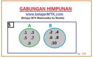 Diagram Venn Gabungan Dua Himpunan