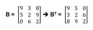 jawaban soal 2 transpose
