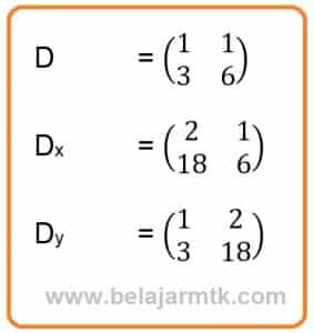 Determinan Matriks
