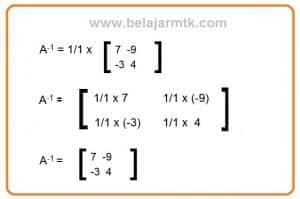 Hasil invers matriks